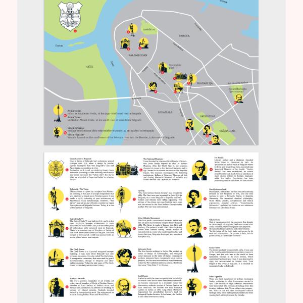 Igra Memorije Beograd-2